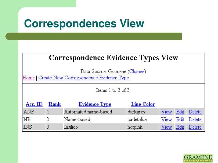Correspondences View