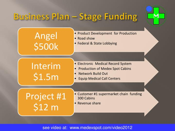 Business Plan – Stage Funding