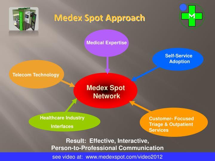 Medex Spot Approach