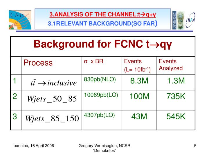 3.ANALYSIS OF THE CHANNEL:t