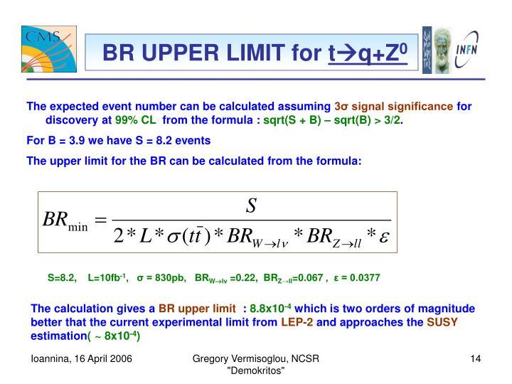 BR UPPER LIMIT for