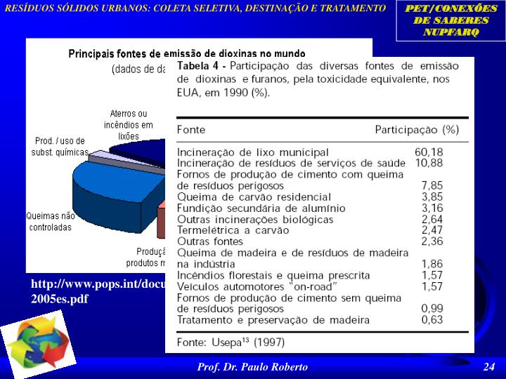 http://www.pops.int/documents/guidance/toolkit/sp/Toolkit_2005es.pdf