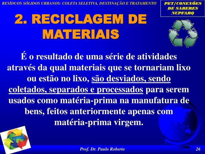 2. RECICLAGEM DE MATERIAIS