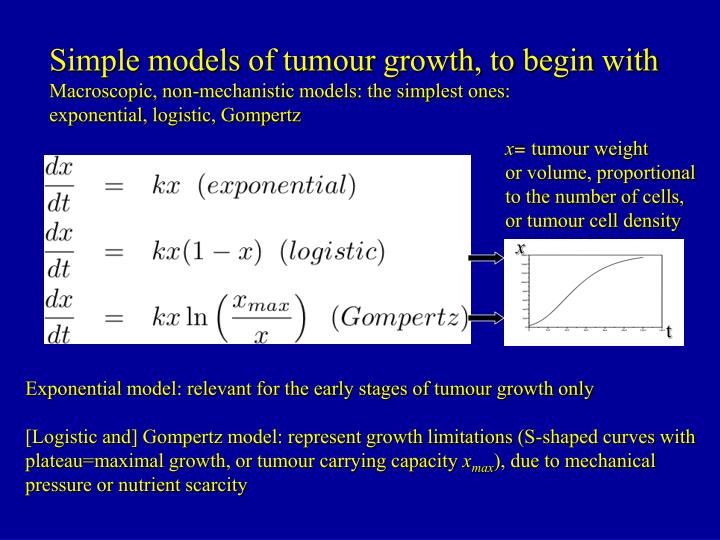 Simple models of tumour growth, to begin with