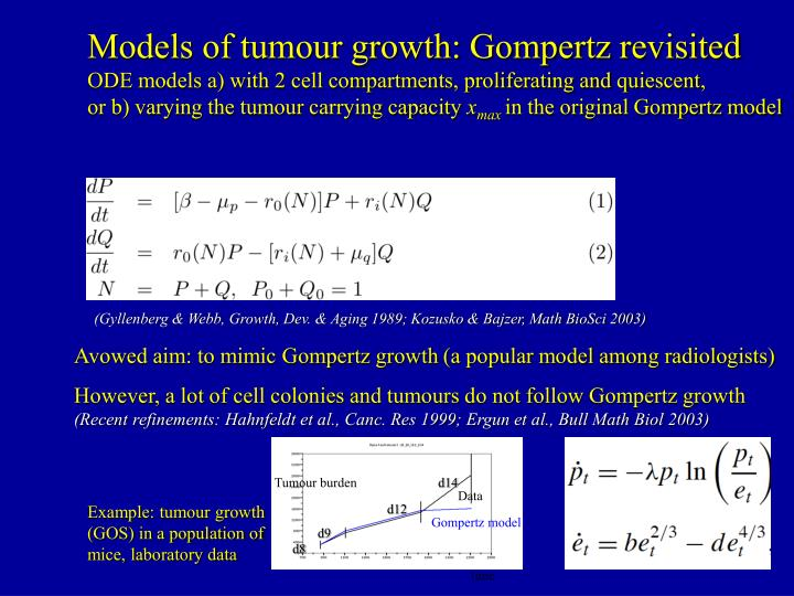 Models of tumour growth: Gompertz revisited
