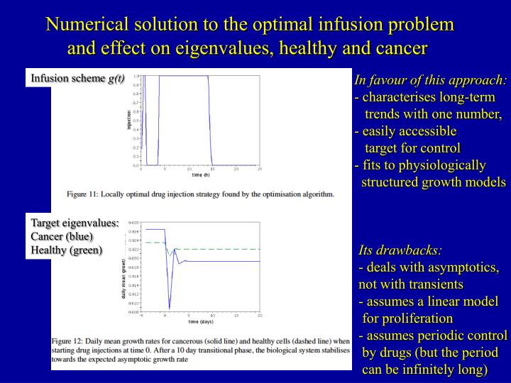 Numerical solution to the optimal infusion problem