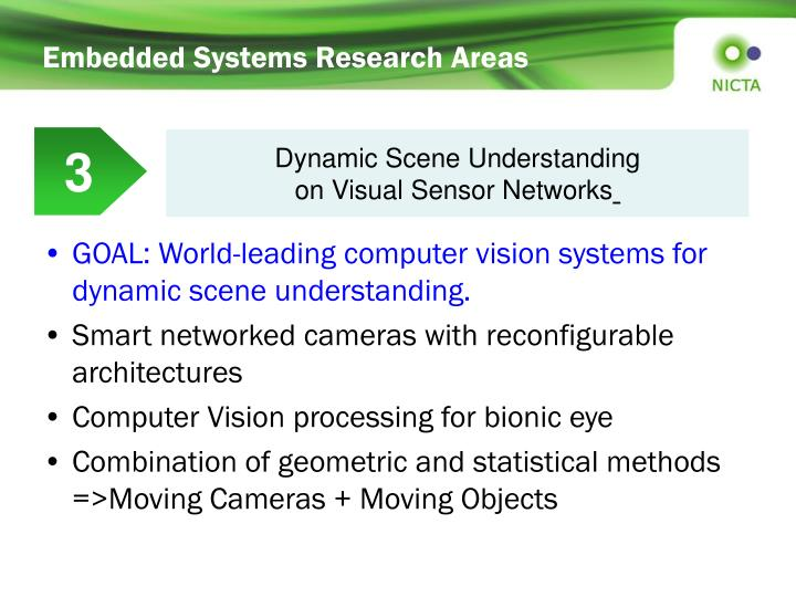Embedded Systems Research Areas