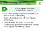 embedded systems research areas2