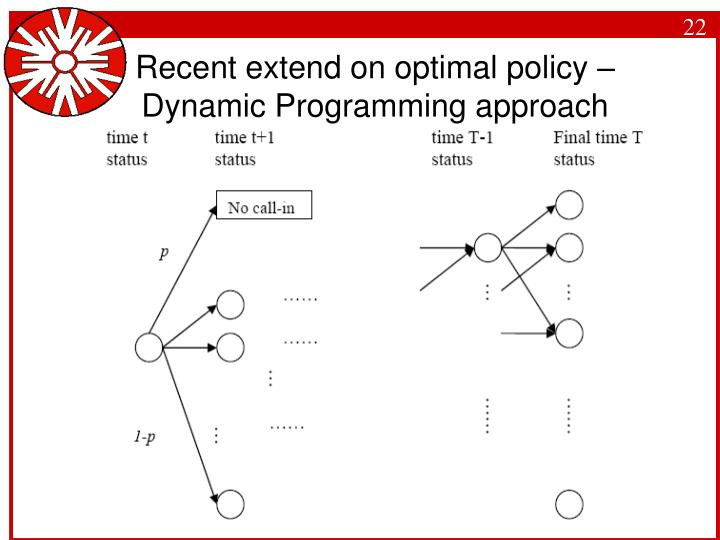 Recent extend on optimal policy –
