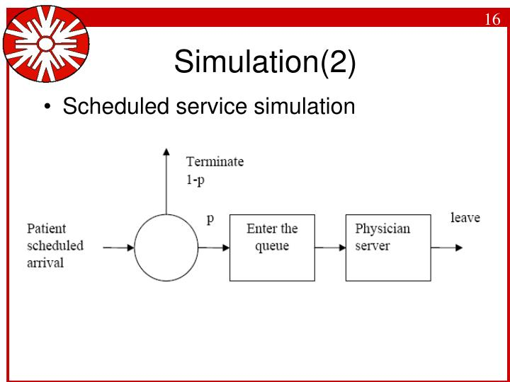 Simulation(2)