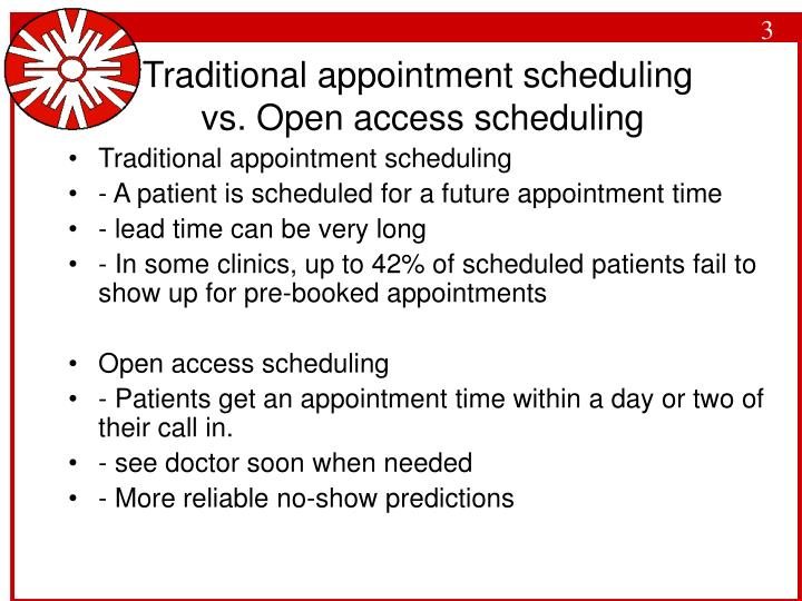 Traditional appointment scheduling