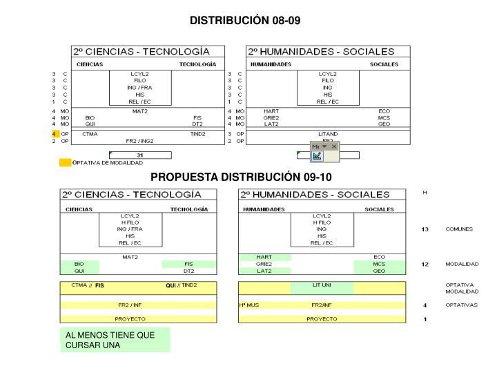 DISTRIBUCIÓN 08-09