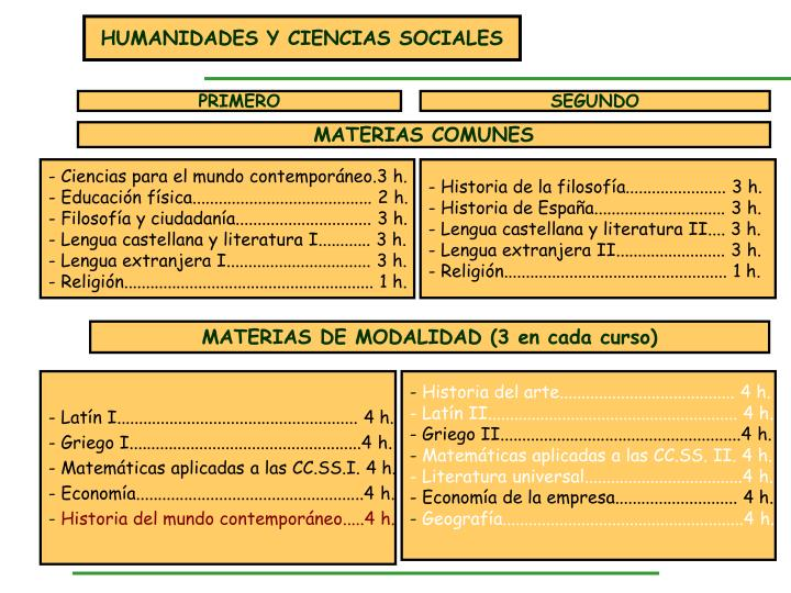 HUMANIDADES Y CIENCIAS SOCIALES