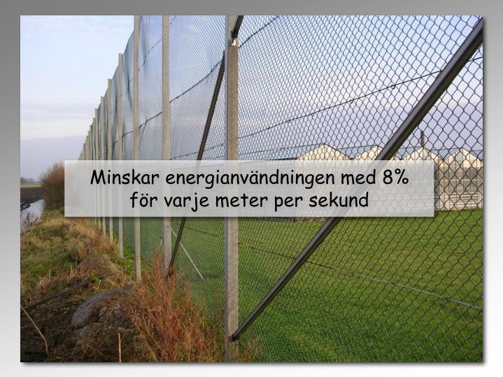 Minskar energianvändningen med 8%