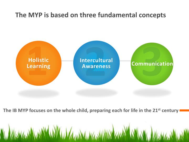 The MYP is based on three fundamental concepts