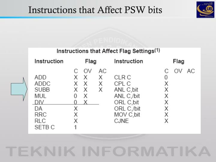 Instructions that Affect PSW bits
