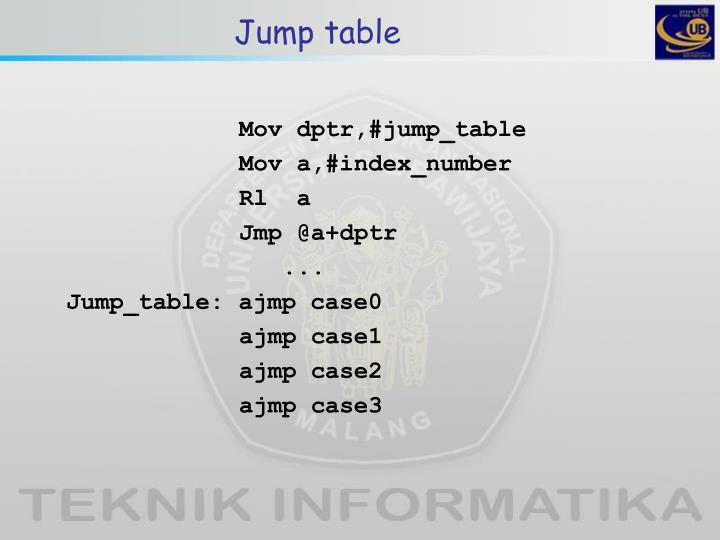 Jump table