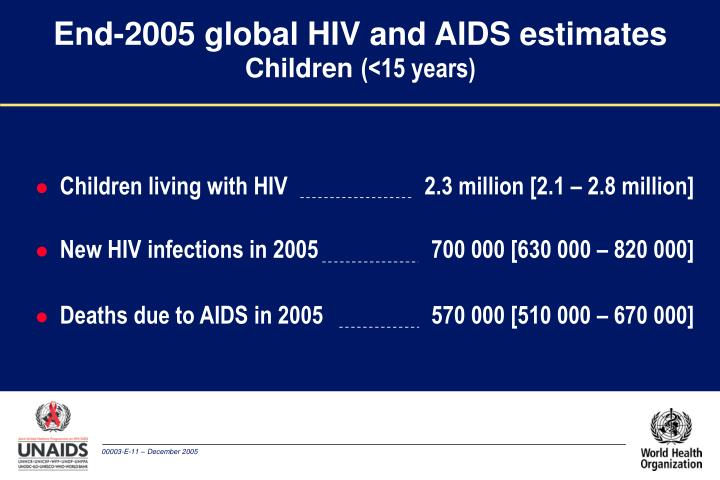End-2005 global HIV and AIDS estimates