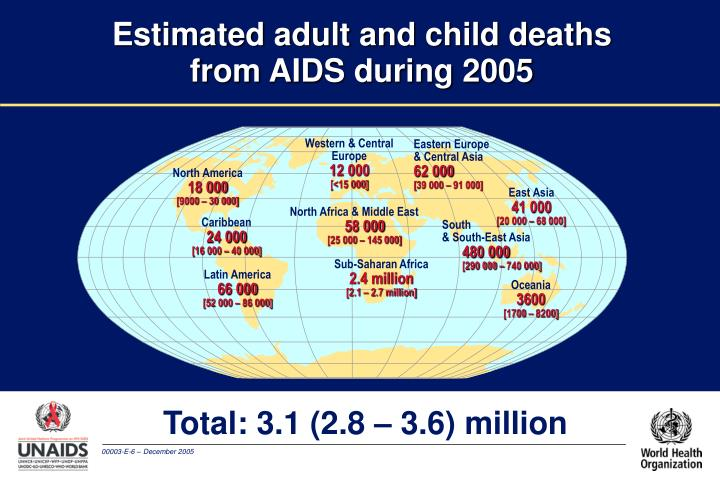 Estimated adult and child deaths