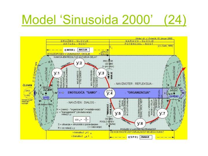 Model 'Sinusoida 2000'   (24)