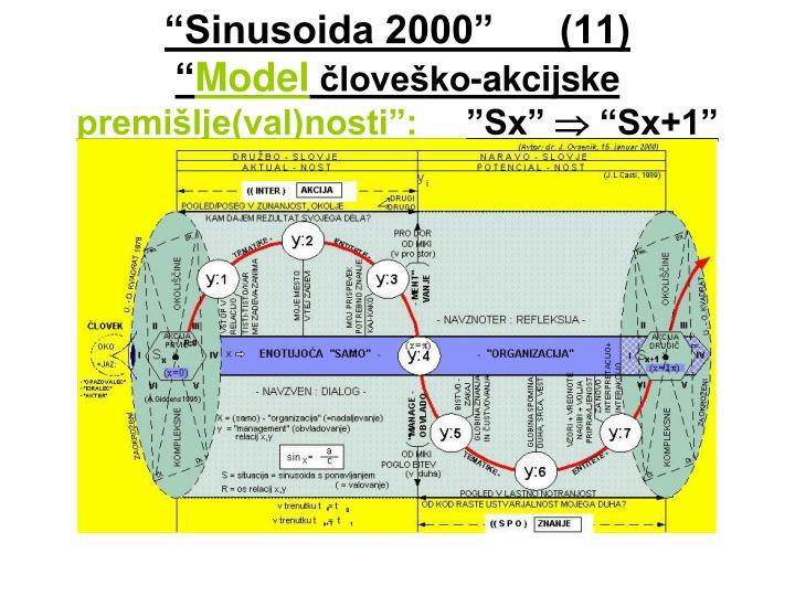 """""""Sinusoida 2000""""      (11)"""