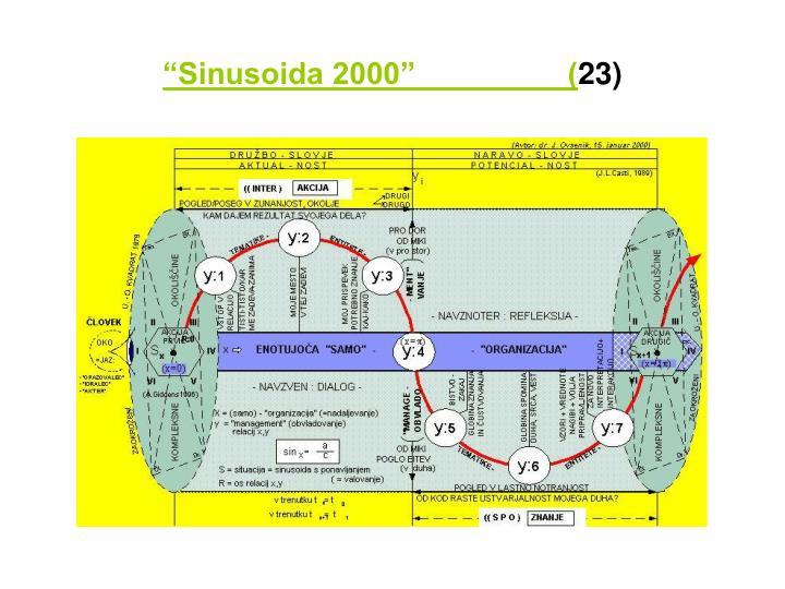 """""""Sinusoida 2000""""                  ("""
