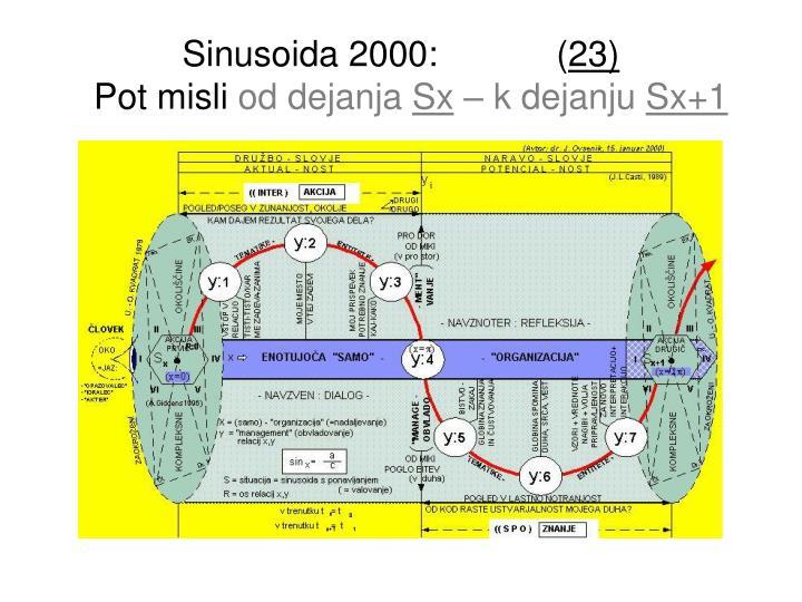 Sinusoida 2000:            (