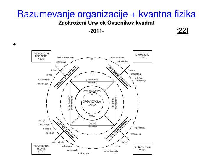 Razumevanje organizacije + kvantna fizika