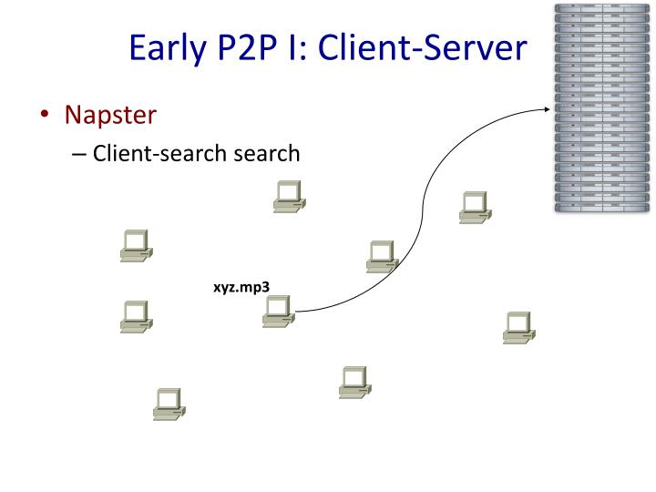 Early P2P I: Client-Server