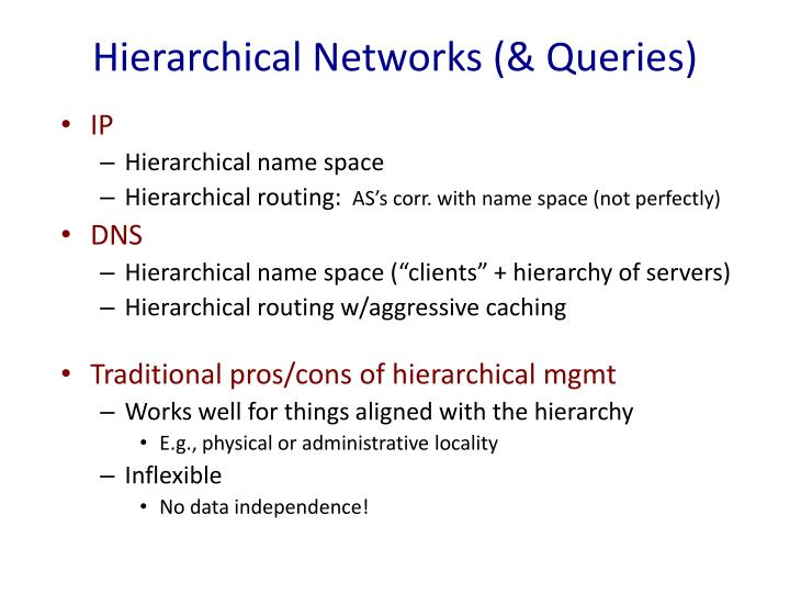 Hierarchical Networks (& Queries)