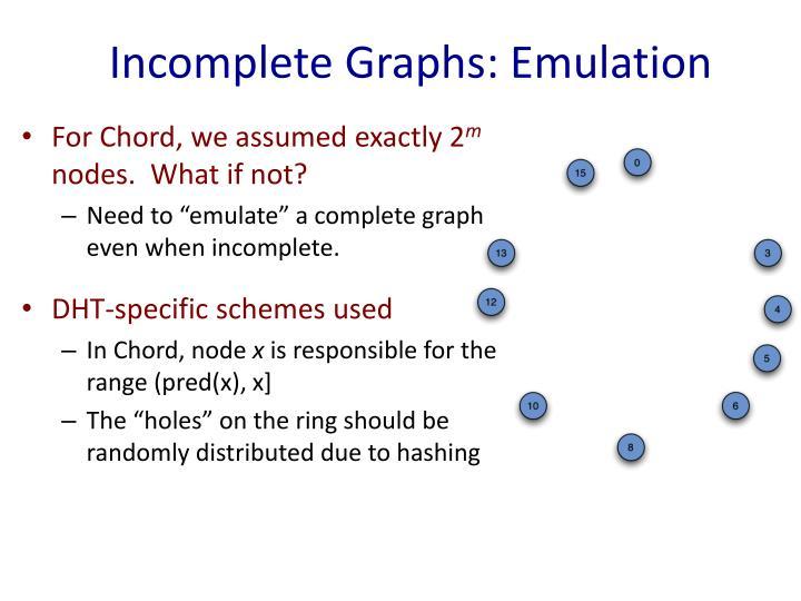 Incomplete Graphs: Emulation