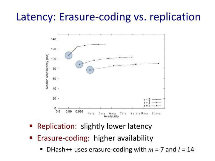 Latency: Erasure-coding vs. replication