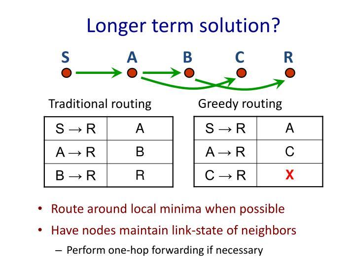 Longer term solution?