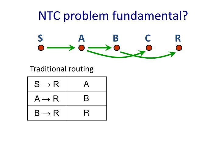 NTC problem fundamental?