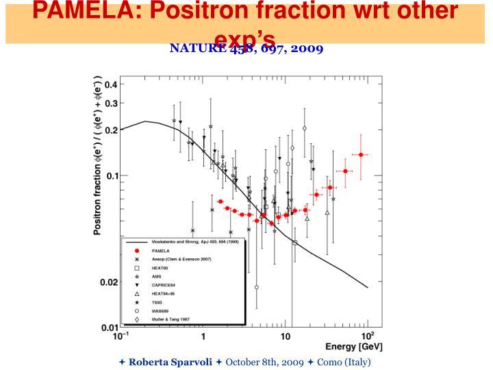 PAMELA: Positron fraction wrt other exp's