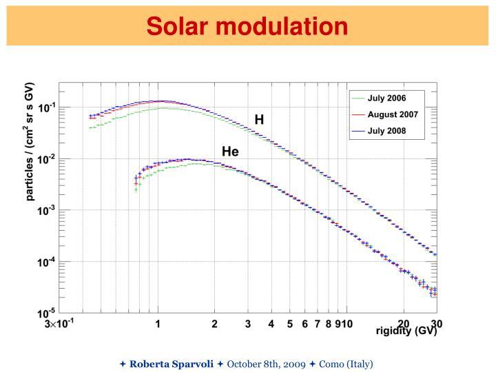 Solar modulation