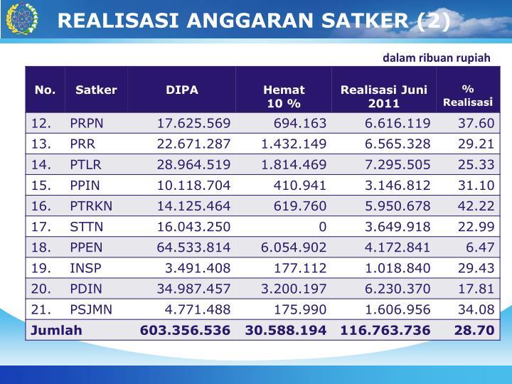 REALISASI ANGGARAN SATKER (2)