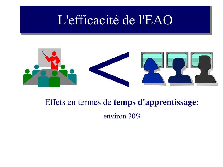 L'efficacité de l'EAO