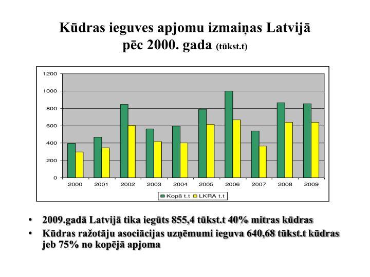 Kūdras ieguves apjomu izmaiņas Latvijā