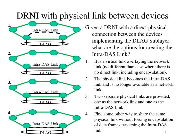 DRNI with physical link between devices