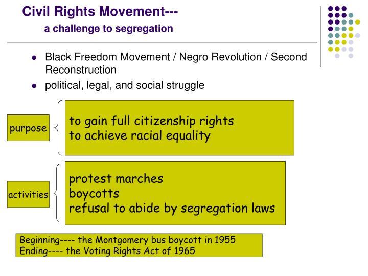Civil Rights Movement---