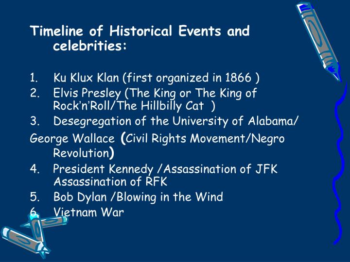 Timeline of Historical Events and celebrities: