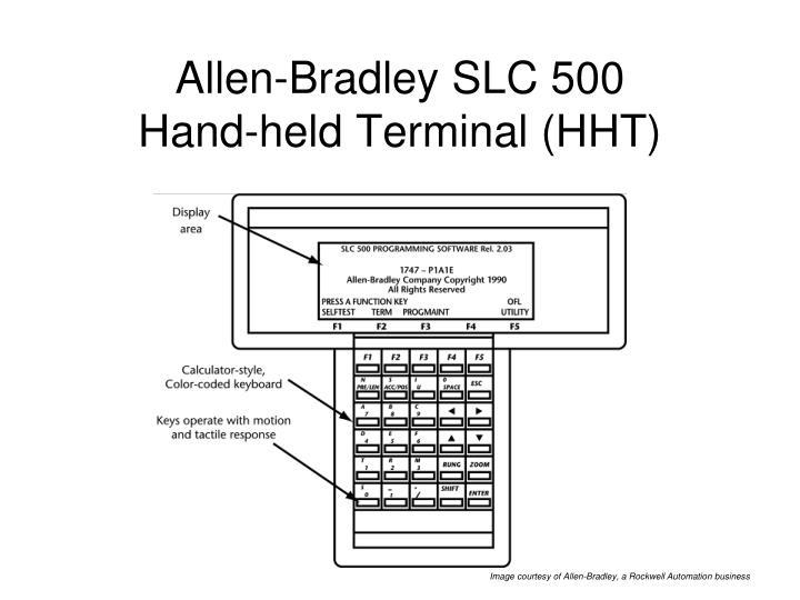 Allen-Bradley SLC 500