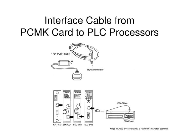 Interface Cable from