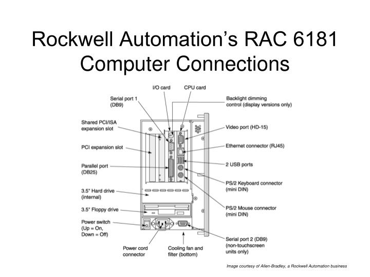 Rockwell Automation's RAC 6181 Computer Connections