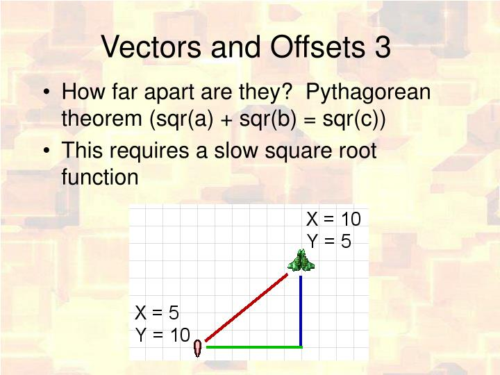 Vectors and Offsets 3