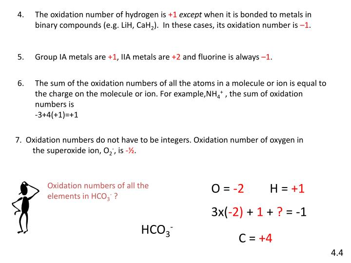 Oxidation numbers of all the elements in HCO