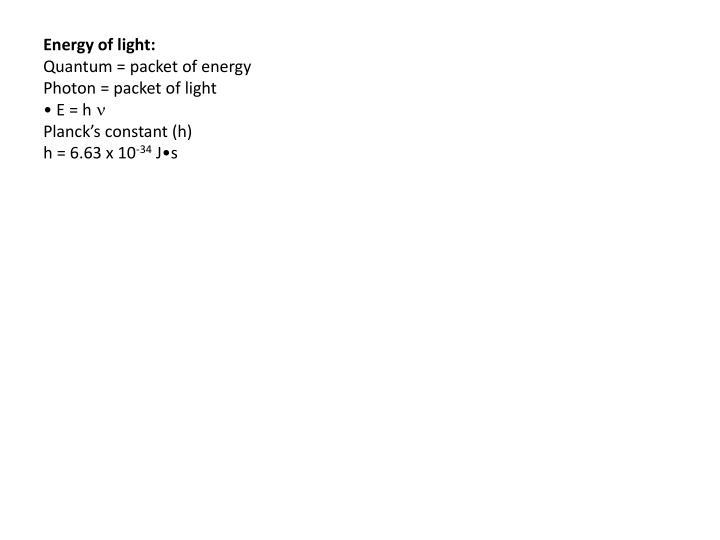 Energy of light:
