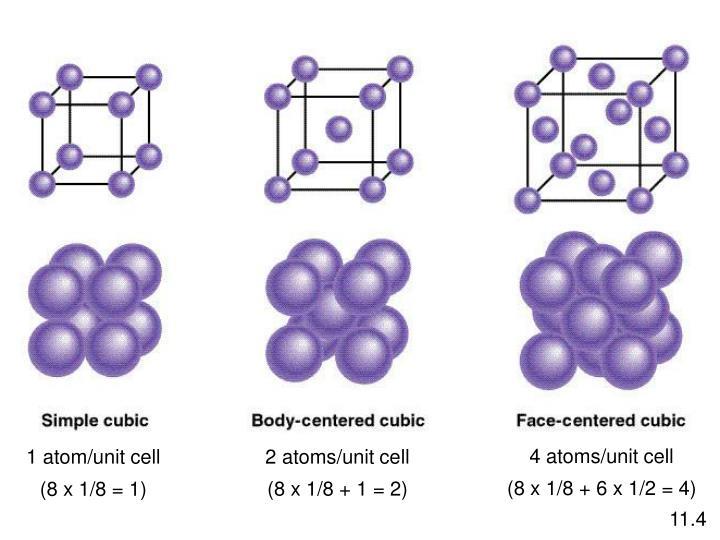 4 atoms/unit cell