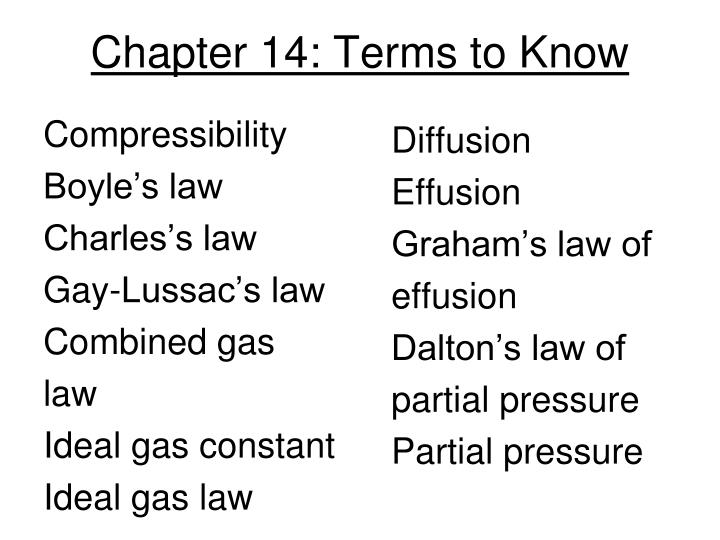 Chapter 14: Terms to Know